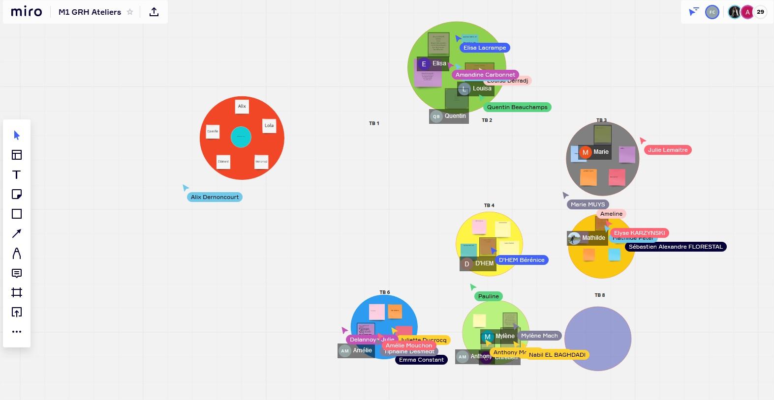 Zoom et Miro au service de l'enseignement à distance